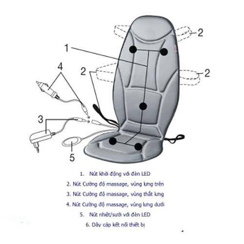 Đệm massage ô tô Đức Beurer MG-155 - 3 chế độ massage