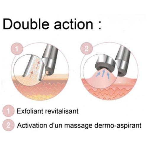 Máy trị liệu và làm trẻ hóa da mặt Beurer FC100